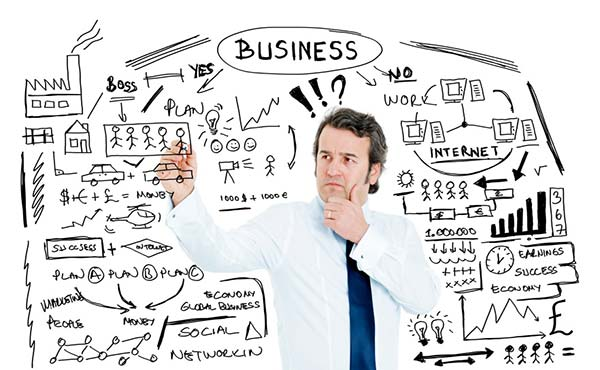 what is business