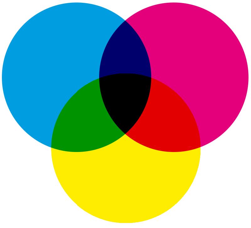 رنگ وب سایت