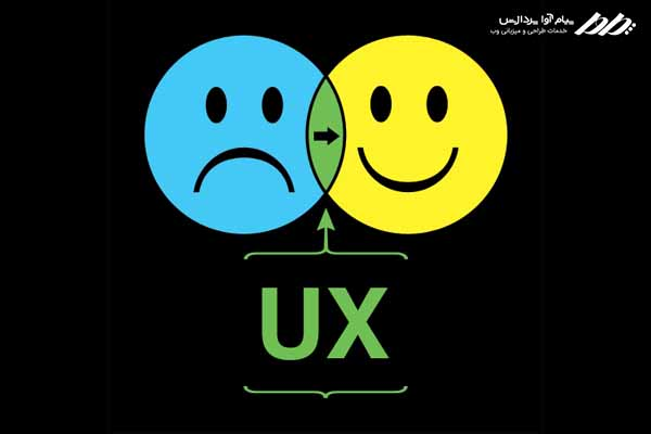 Sad-UX-Happy