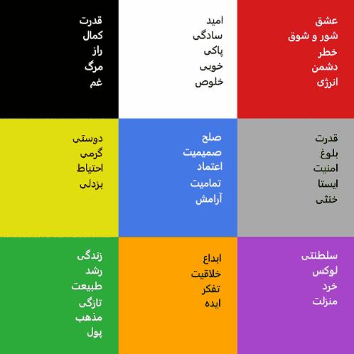 اینفوگرافی در هماهنگی طرح ها و رنگ ها