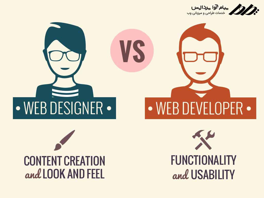designer-vs-developer