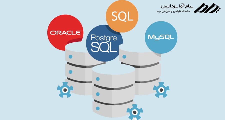 پایگاه داده در اصول توسعه وب سایت