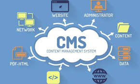 cms یا سیستم مدیریت محتوای سایت