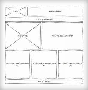 طراحی وایرفریم wireframe